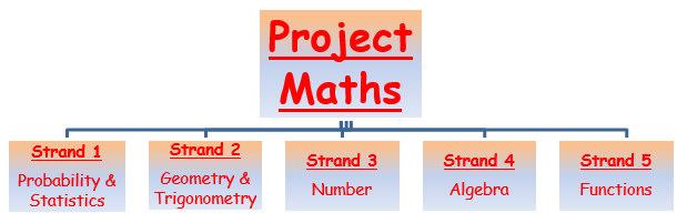 project-maths